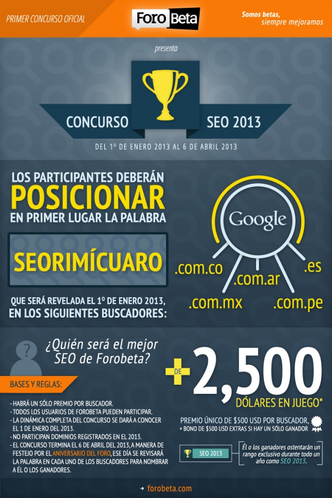 concurso seo SEORIMICUARO 682x1024 Concurso SEO Forobeta