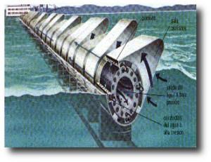 9. Energ+¡a de las olas