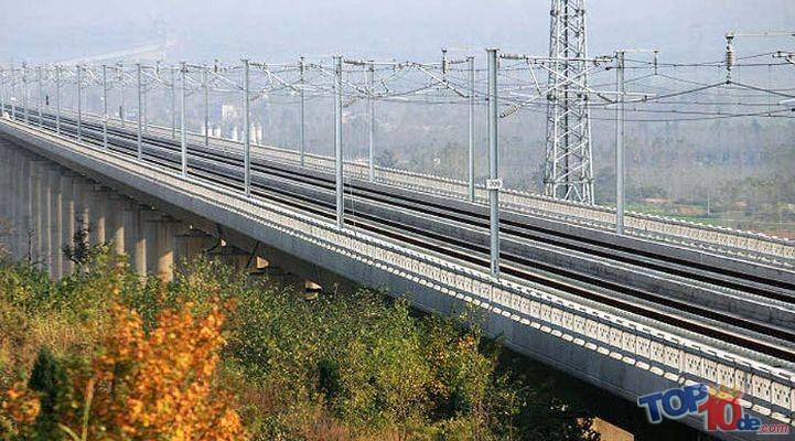 El viaducto de Weinan Weihe